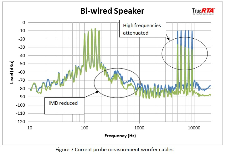 is bi wiring speakers worth it is image wiring diagram bi wiring speakers an exploration of the benefits q acoustics on is bi wiring speakers worth